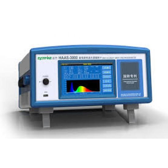 Спектрорадіометри