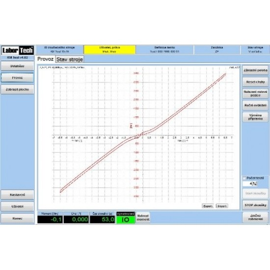 AM.1 - Інвертоване випробування PKW - Напівавтоматичні установки і випробувальні лінії