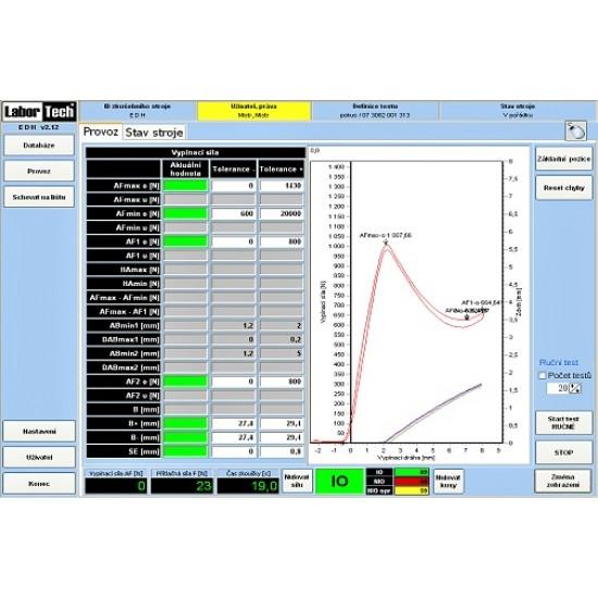 AS.1 – Випробування та перевірка PKW з'єднань - для підприємств та лабораторій