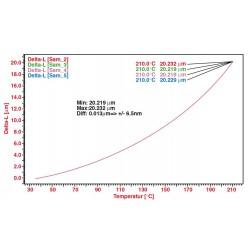 L75 Laser (DIL Дилатометр)
