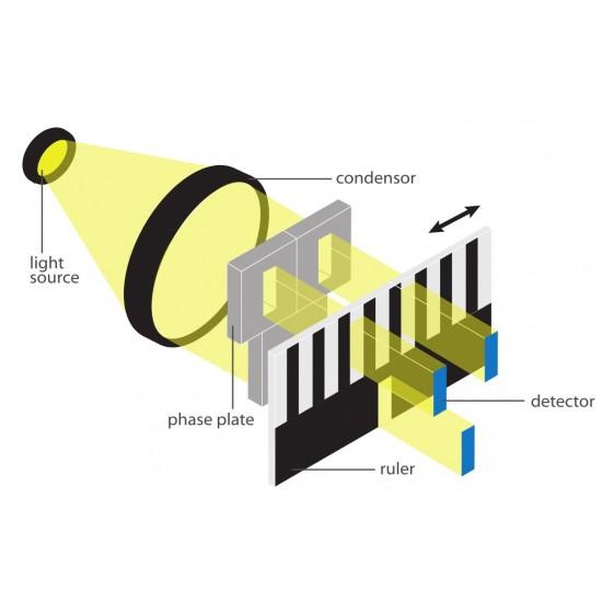 L75 PT Горизонтальний дилатометр (DIL Дилатометр)