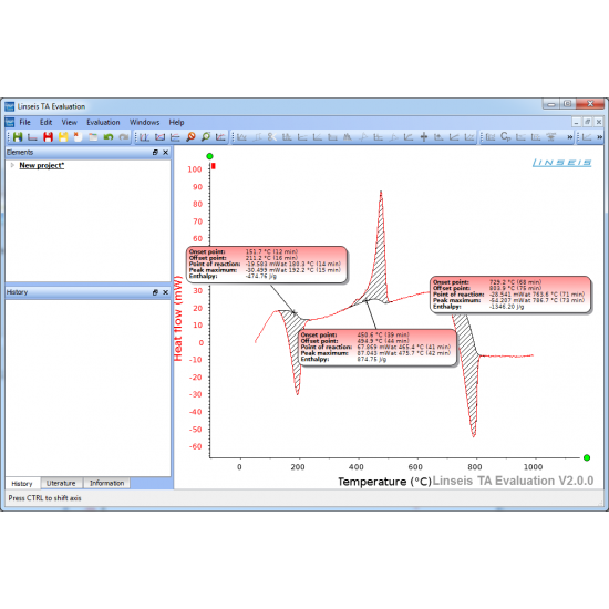 STA PT1000 TG-DSC (STA Синхронний термічний аналіз)