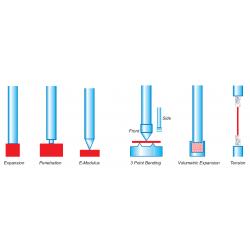 TMA PT1000 термомеханічний аналізатор (TMA Термомеханічний аналіз)