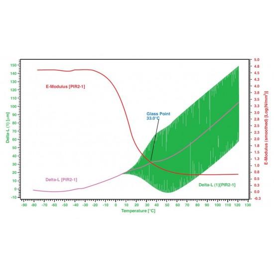 TMA PT1600 термомеханічний аналізатор (TMA Термомеханічний аналіз)