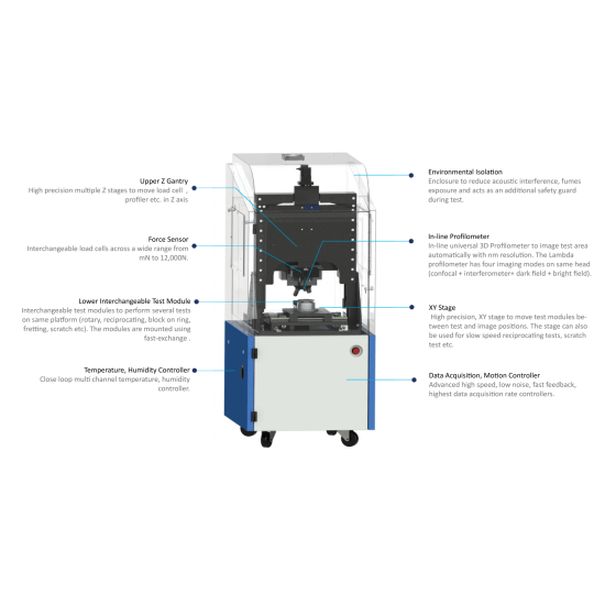 Multi Function tribometer Mft-5000