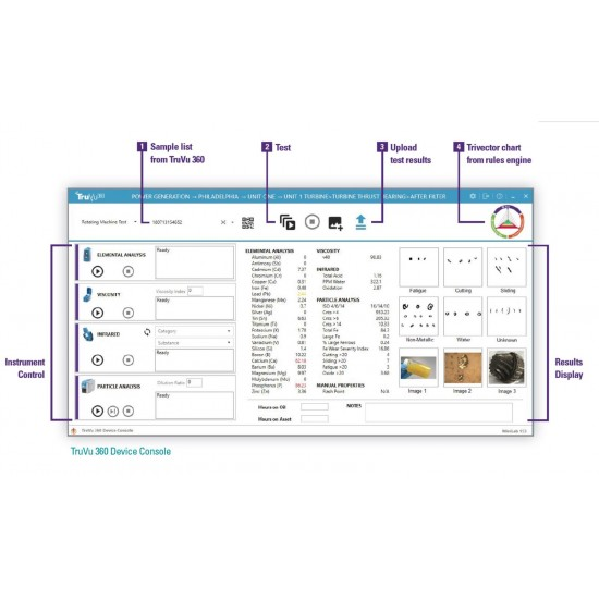 MiniLab EL - комплексний аналізатор масла для двигунів