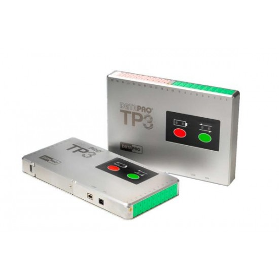 Системи контроля температури Furnace Tracker