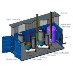Solid Waste Boiler 50 kW - 6 MV (with water heat exchanger)