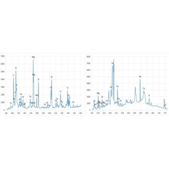 Онлайн-аналізатор вугілля